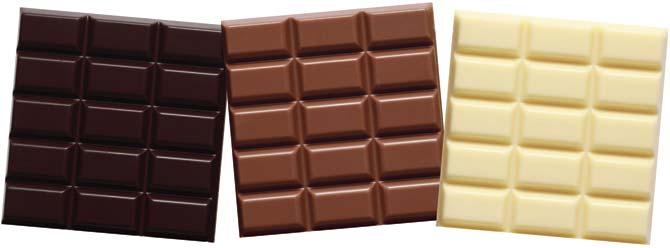 Малоизвестные и смешные факты о шоколаде, которые перевернут ваши представления